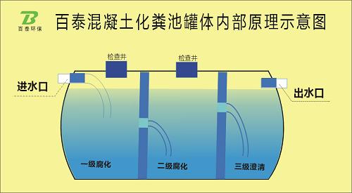 浙江成品化粪池